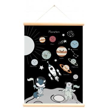 schoolkaart dubbelzijdig planeten